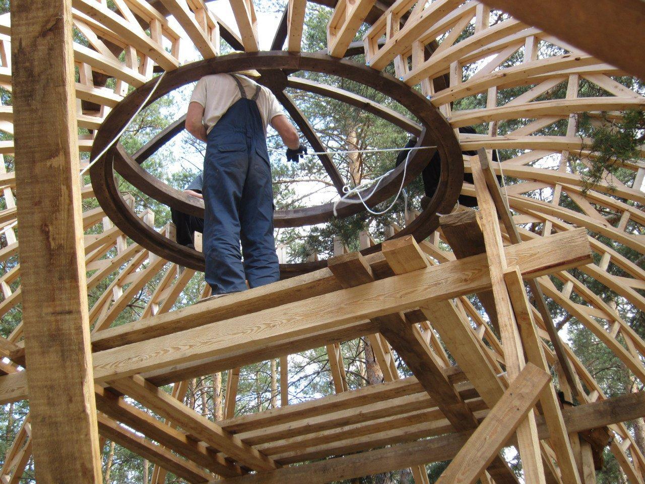 Строительство куполов